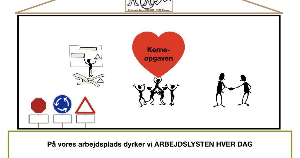 Børnehusene Furesø 2017-18.001